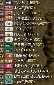 2013-6-9集まり