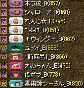 2013-6-28集まり