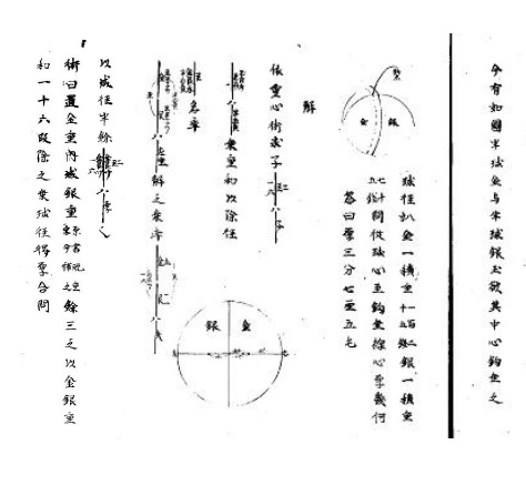 2013_08_29_算法円理三台解