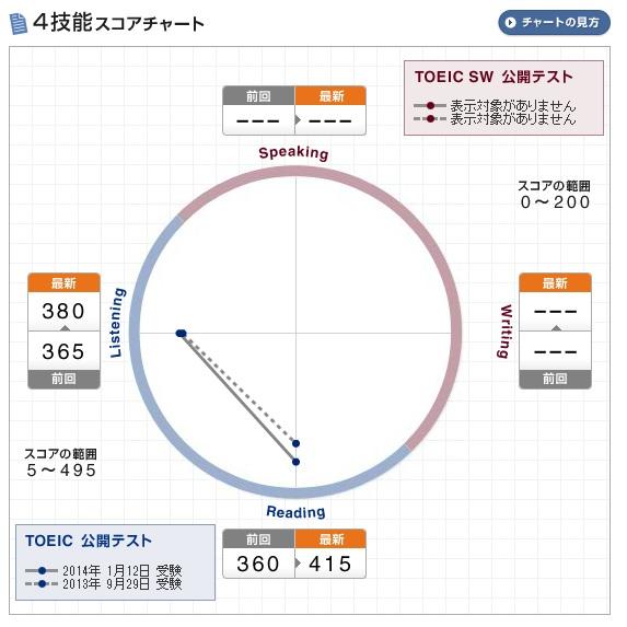 Result_B_20140203.jpg