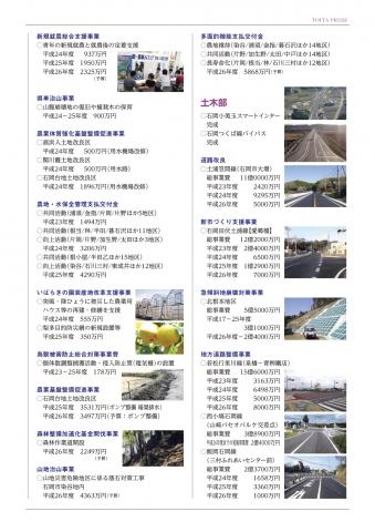 TOITA PRESS 21 事業報告号③