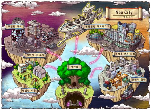 Neo city()