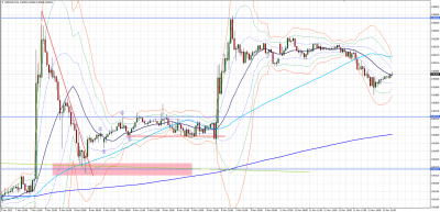 USDCHF15M.png