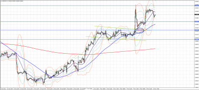 USDCHF1H.png