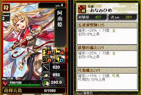 阿南姫(理想型)
