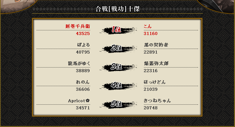 20130715000616a6c.png