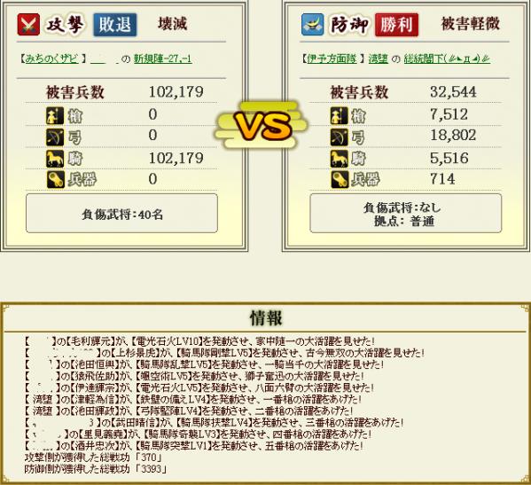 盟主防衛戦2