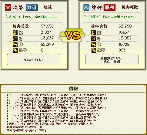 盟主防衛戦4