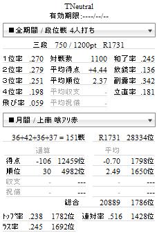 20130719tenhou.png