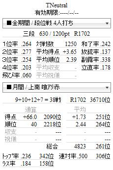 20130807tenhou.png