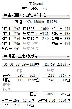20130921tenhou.png