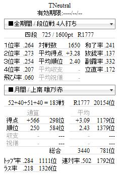 20130926tenhou.png