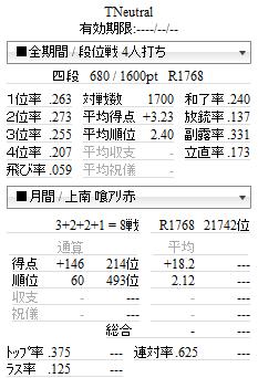 20131003tenhou.png