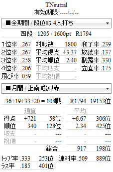 20131015tenhou.png