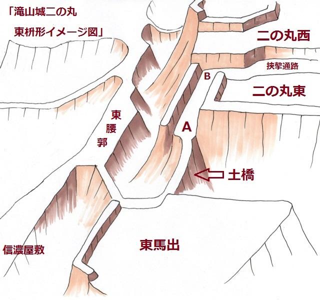 滝山城二の丸東枡形