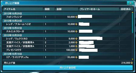 10.29 売上