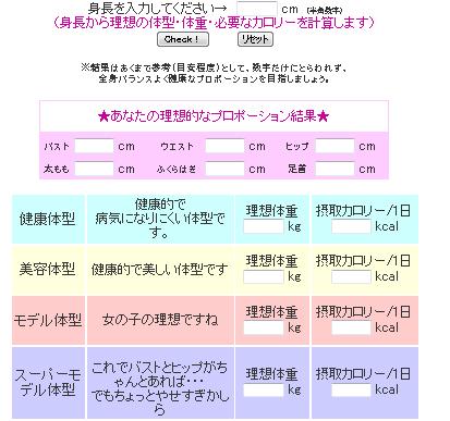 Whatelse Blog 男性のスリーサイ...