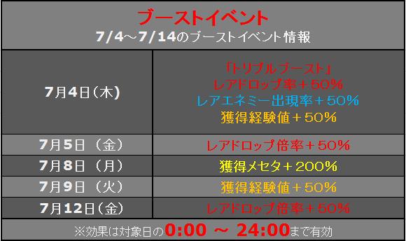 ブーストイベント(0704~0714)