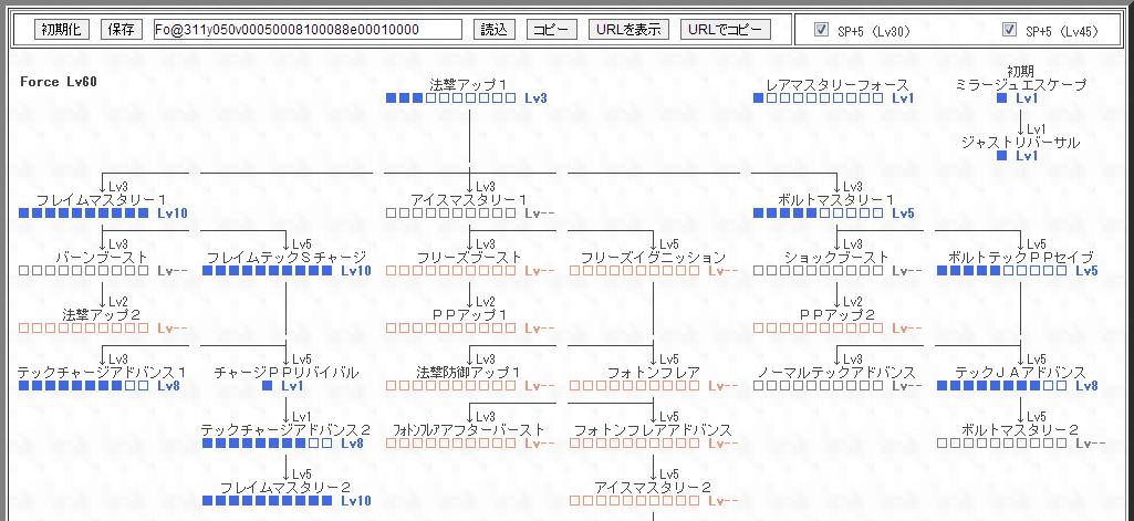 Fo炎特化Tree