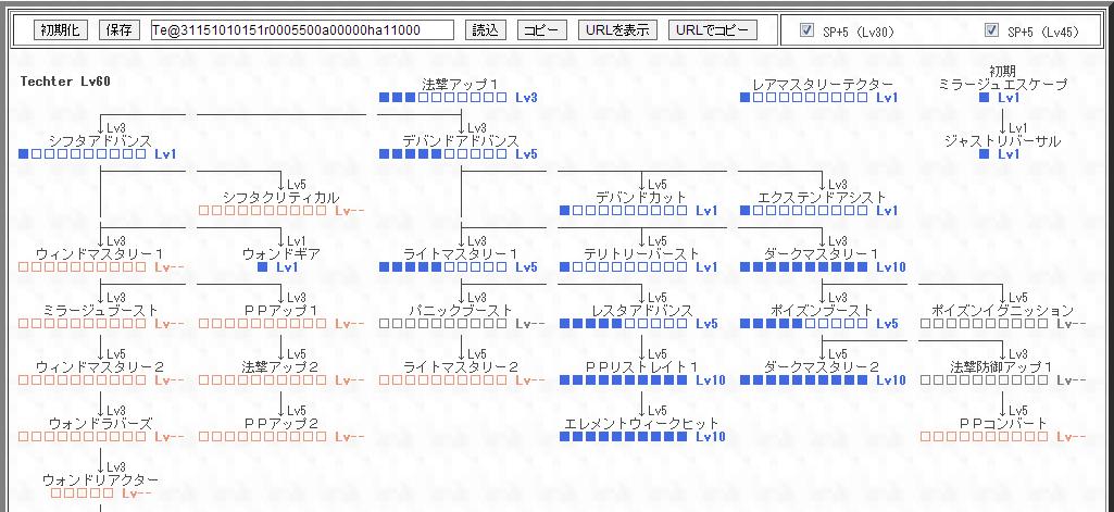 Te闇特化Tree