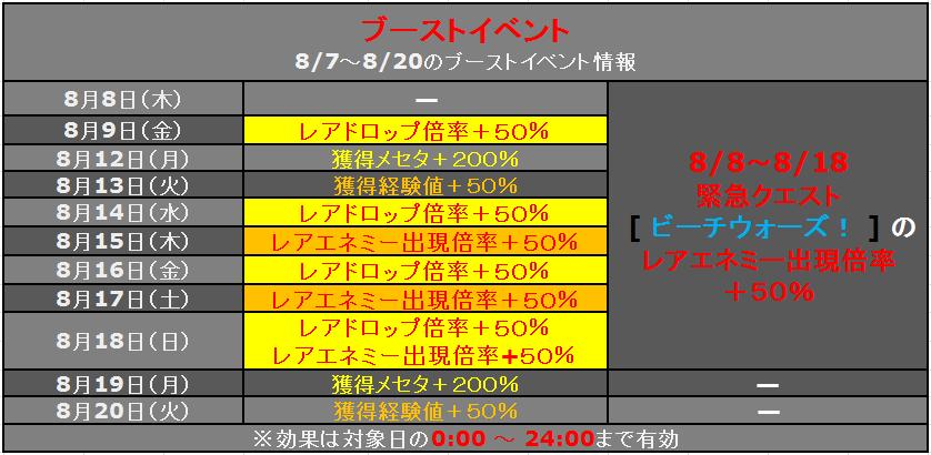 ブーストイベント(20130807~)