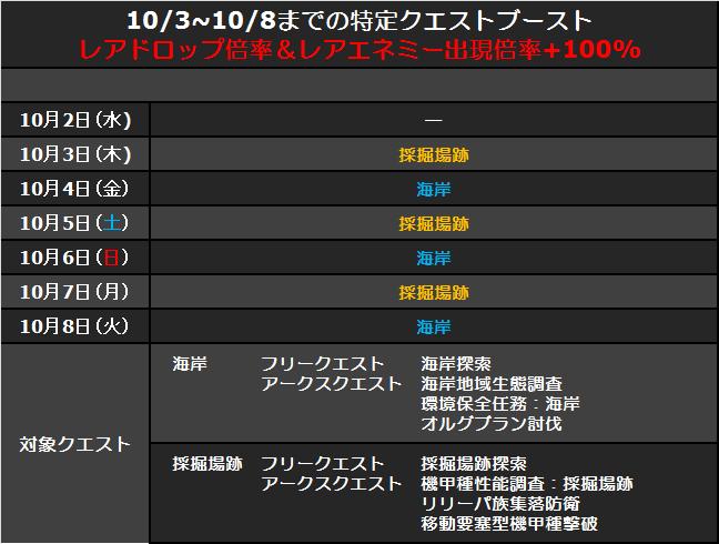 予告イベント(20131002~)