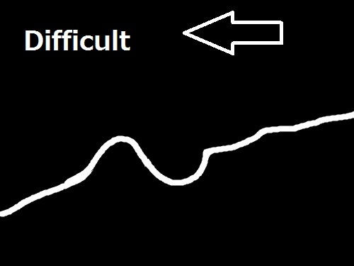difficult.jpg