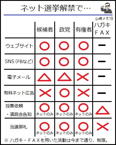 山崎メモ18