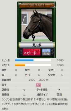 ダビゲ競走馬カード@Nガルボ