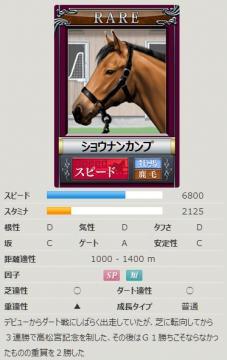 競走馬カード@Rショウナンカンプ
