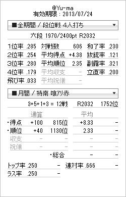 seiseki_20130707233225.png