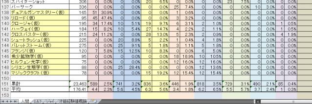 AP効率表1-6