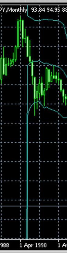 $Trading Systems ~経済的自由を得るために~