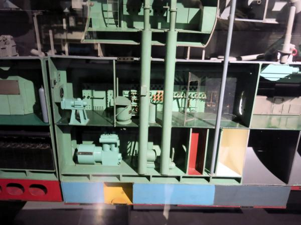 潜水艦発令所模型