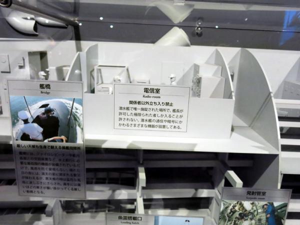 現在の潜水艦艦橋・電信室