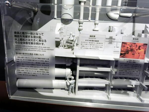 現在の潜水艦船首部