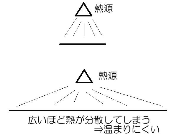 201305121430237e4.jpg