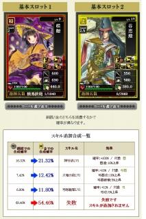 桂姫合成 神行法1