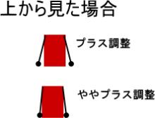 パチンコで勝つ方法 By 低貸玉編(1円/2円 )