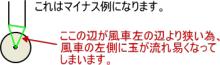パチンコで勝つ方法 By 低貸玉編(1円/2円 )-yori3