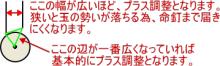 パチンコで勝つ方法 By 低貸玉編(1円/2円 )-yori1