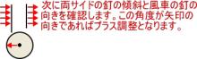 パチンコで勝つ方法 By 低貸玉編(1円/2円 )-yori2