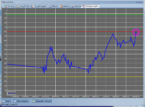 rating_graph130902.jpg