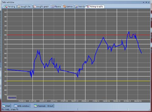rating_graph130912.jpg