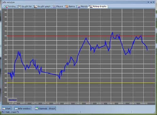 rating_graph130925.jpg