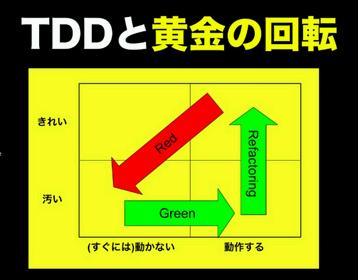 20130727_tddbc_2.png