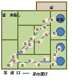 裏千家 今日のお稽古【濃茶付き...