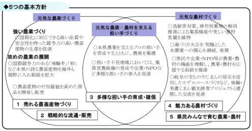 2014-01-nougyou01