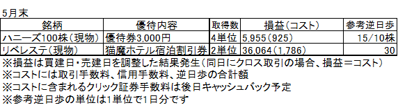 2013060116255696b.png