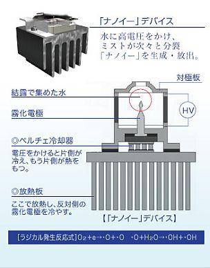 nanoe_device.jpg